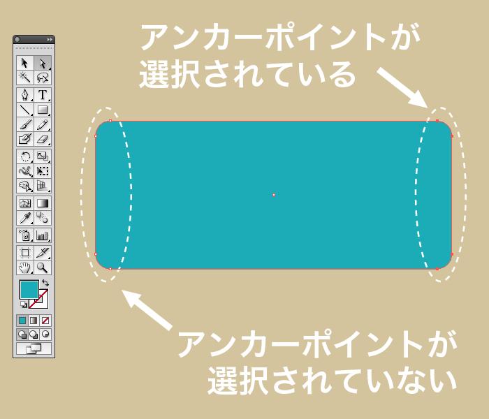 イラストレーター角丸